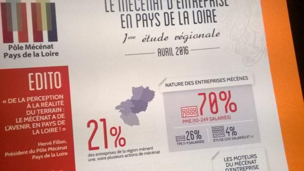Plus de mécènes en Pays de la Loire qu'au niveau national. Résultats enquête @ADMICAL @audencia RSE https://t.co/EKNbMyZIEc
