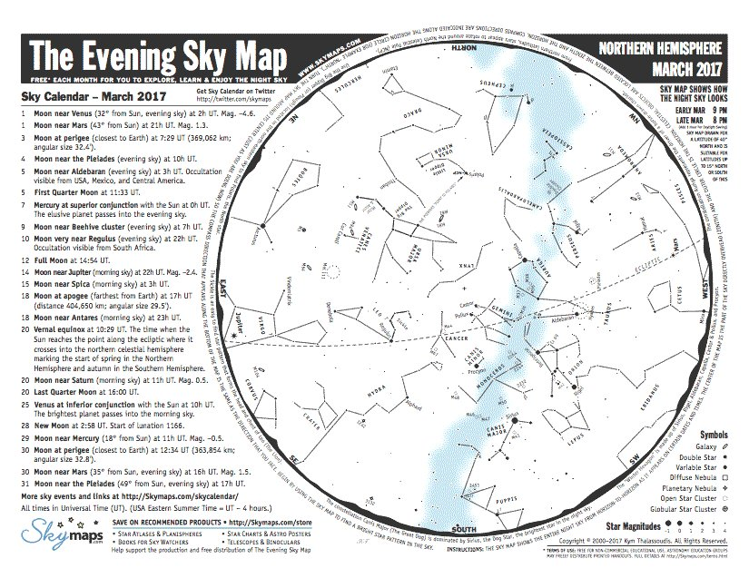 Skymapscom On Twitter The Evening Sky Map PDF For March Is - Night sky map now