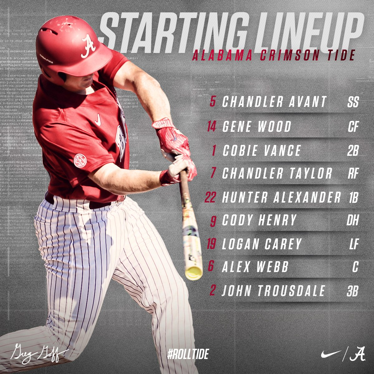 Alabama Starting Lineup >> Alabama Baseball On Twitter Here S Tonight S Starting