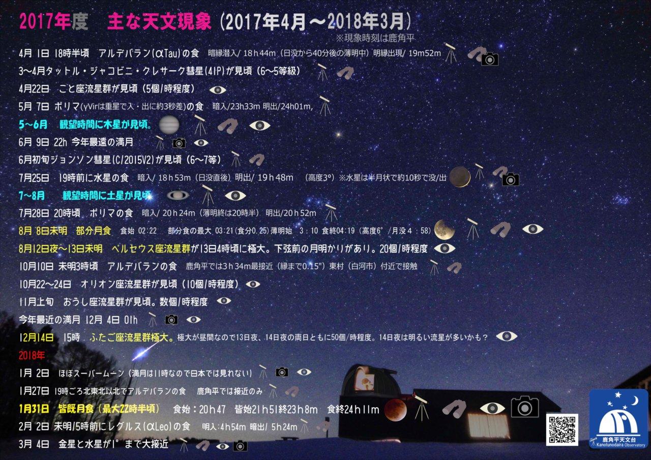 2017年度の天文現象(2017.4〜2018.3)