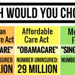 17,000 could die due to lack of health insurance because of the #ACHA: https://t.co/SXxrSGXYpD #resist  Most wealthy nations chose Door #3..