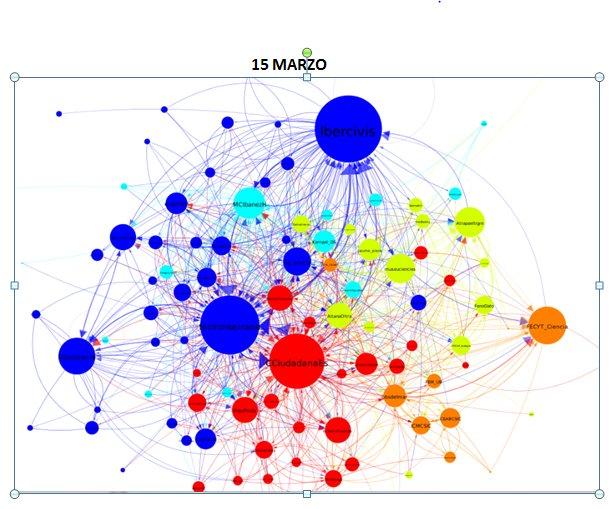 Thumbnail for #CitSciChatES: Lugares donde ocurre la Ciencia Ciudadana