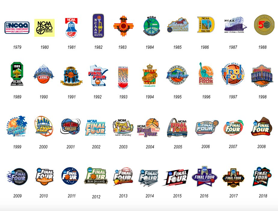 Every Final Four logo since there has been a Final Four logo (1979). https://t.co/fhLgG3VVeM