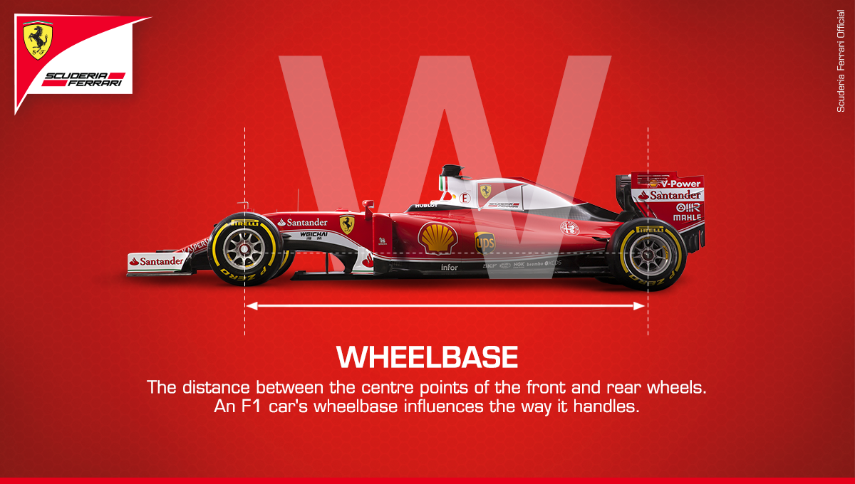 Scuderia Ferrari   ScuderiaFerrari    Twitter Twitter    replies     retweets     likes
