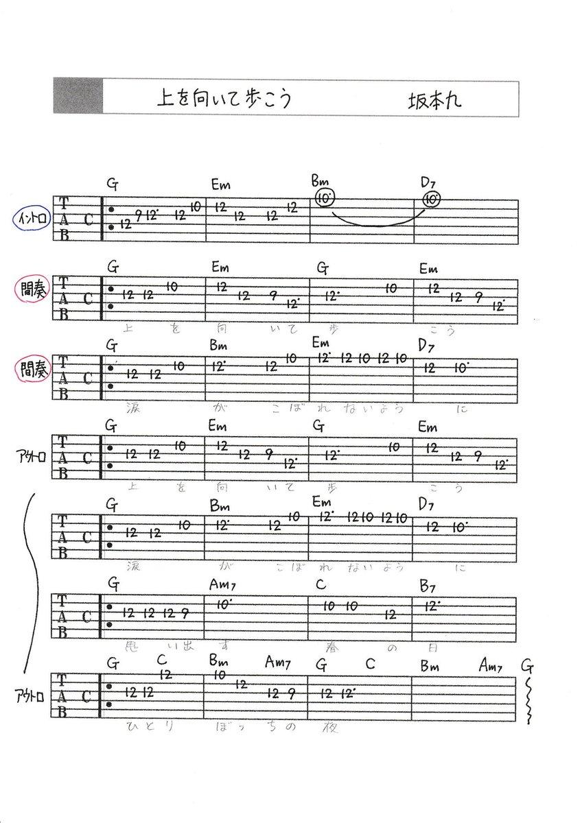 バンドスコア | 楽譜ダウンロード配信サイト【@ELISE(アット・エリーゼ)】