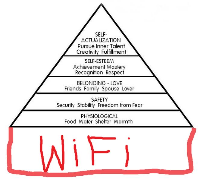 A bit of an update for Maslow's hierarchy of needs. https://t.co/oYEgoqgxNe https://t.co/gWNHiQyE6r