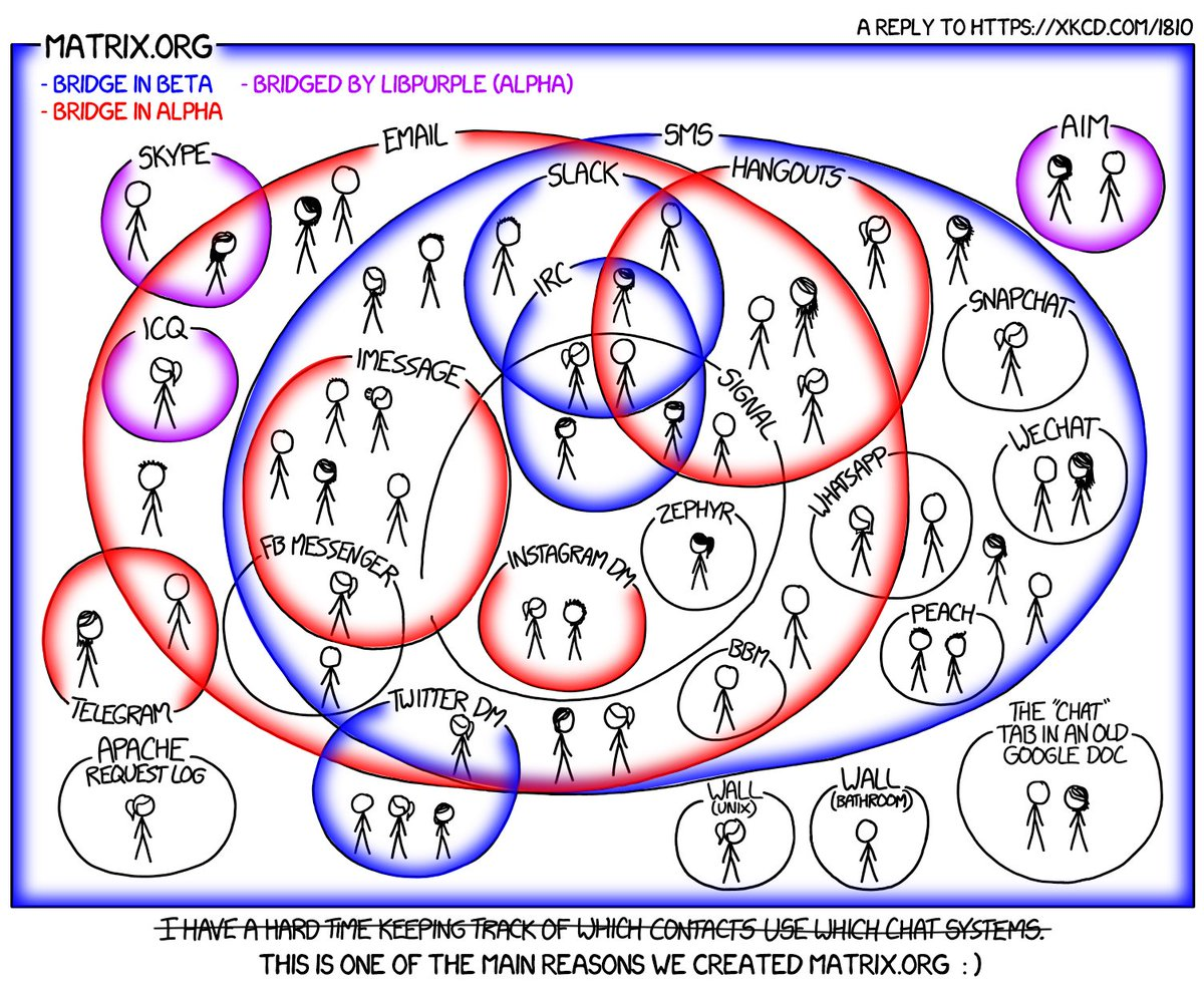 Xkcd shirt design - For This Is One Of The Main Reasons We Created Https T Co Y2ychnibgu D Xkcd Xkcd Https T Co Aiez7phv7p