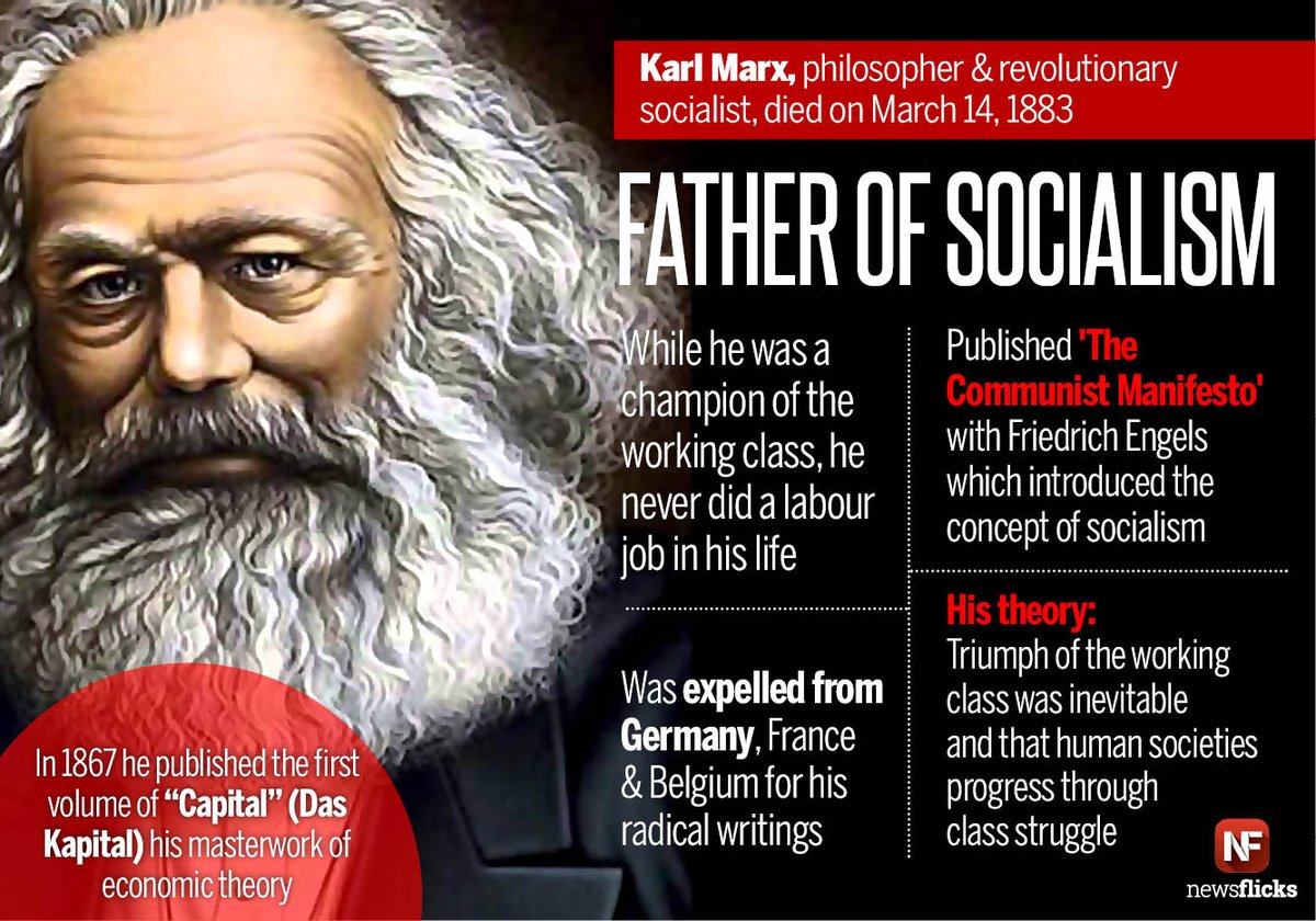 karl marx labour theory Marxism: marxism, a body of doctrine developed by karl marx in the mid-19th century that underpinned almost every socialist movement of the 20th century.