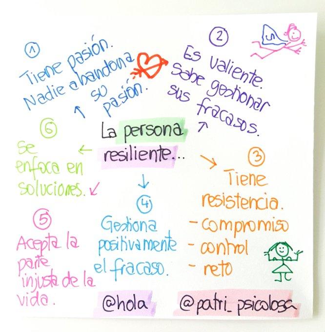 Resiliencia: el secreto de las personas felices. Nueva colaboración con @hola https://t.co/XYcx7K4vFS vía @HolaEnForma