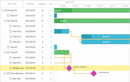 Dhtmlx js ui library on twitter explore custom elements of gantt dhtmlx js ui library on twitter explore custom elements of gantt chart component based on dhtmlxgantt samples httpst4otribg16b dhtmlx ccuart