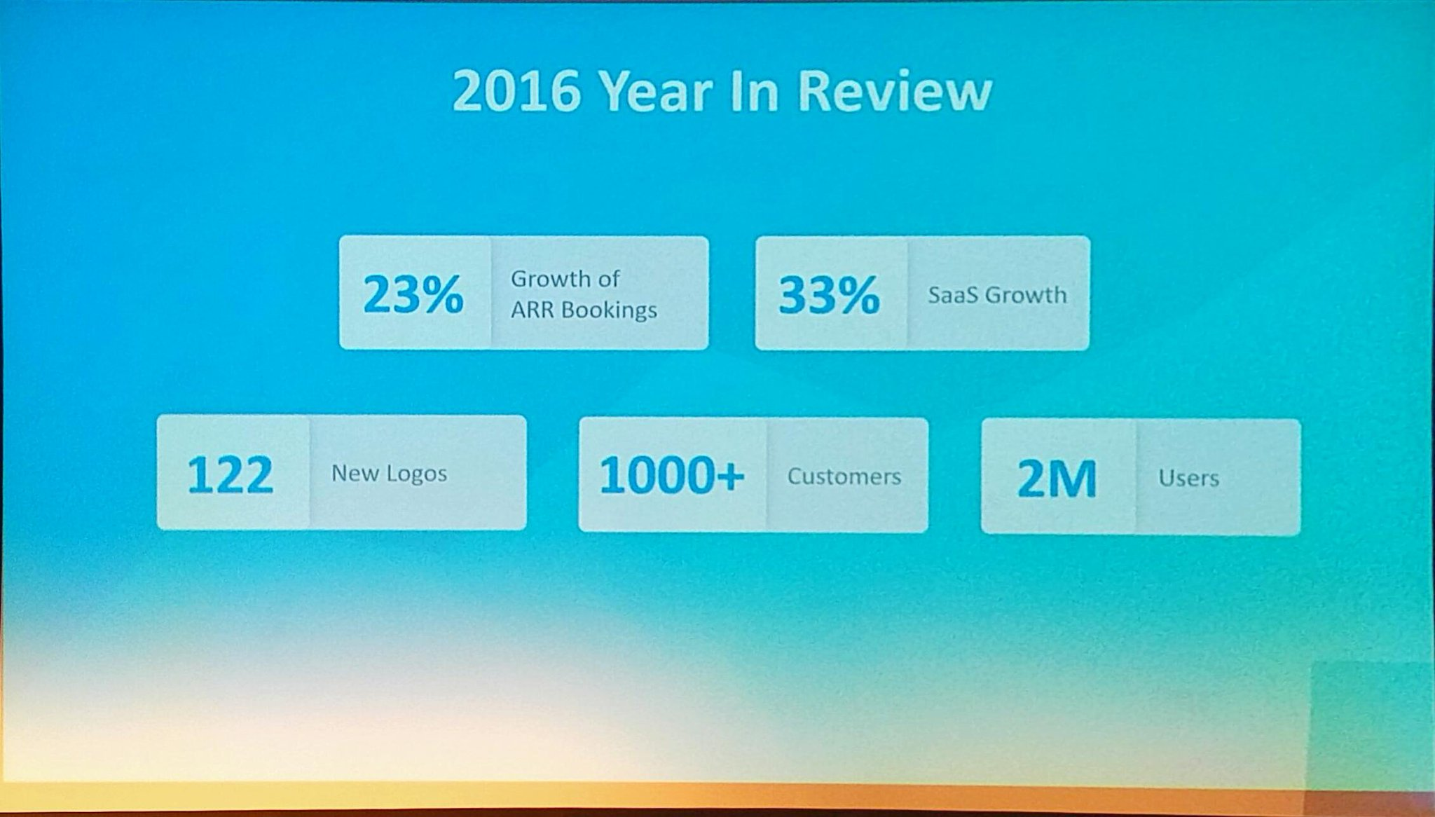 .@WorkForceSW in 2016 - 23%+ ARR - 33%+ #SaaS  - 122 new logos - 1000+ customers  - 2M users  #wfsvision17 https://t.co/rtdOTrrtxO