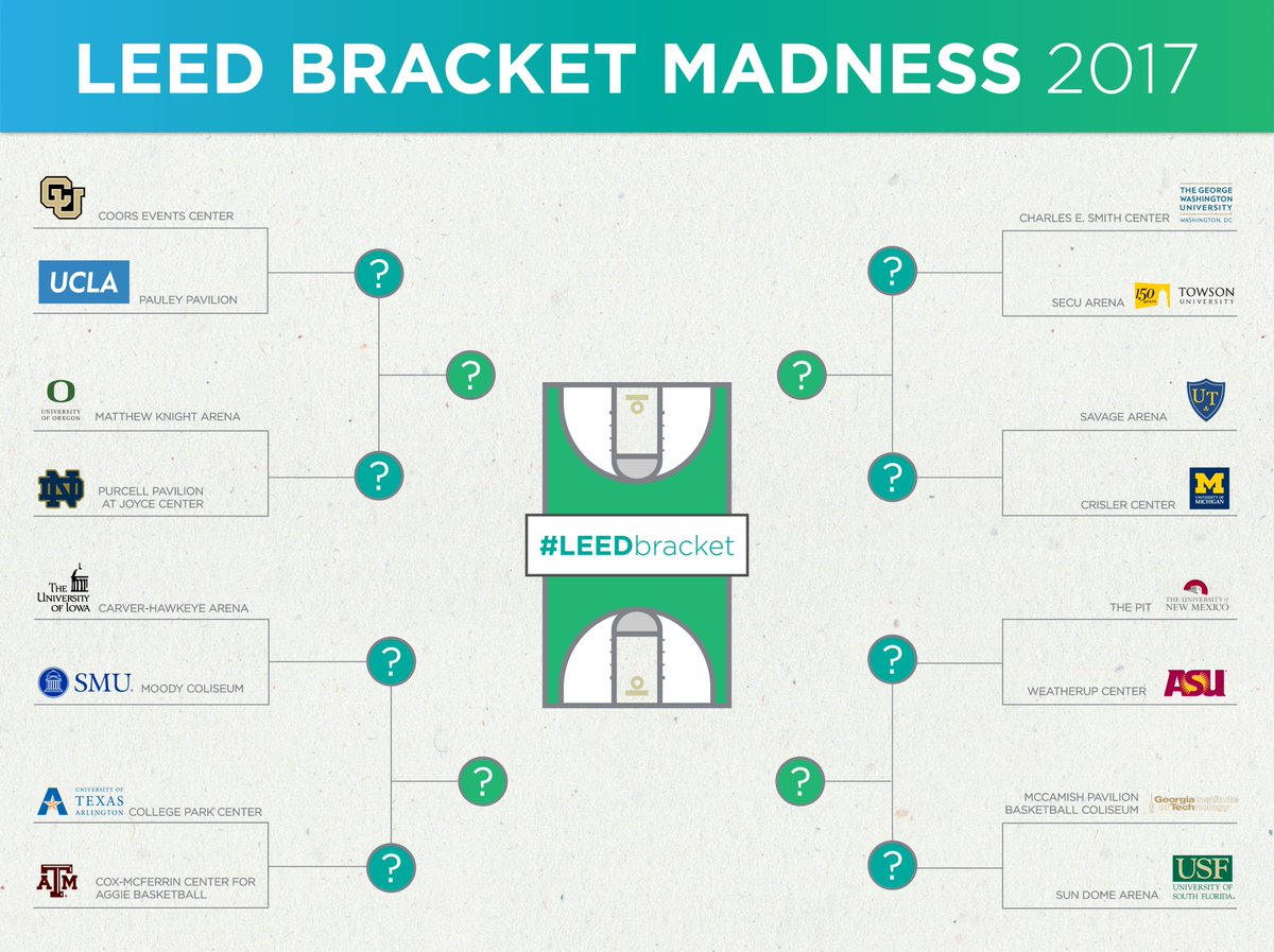 leedbracket hashtag on twitter 1 reply 21 retweets 46 likes
