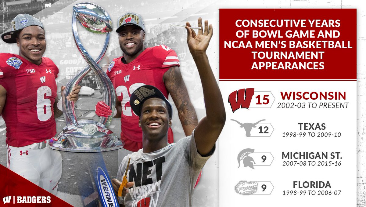 Wisconsin Badgers On Twitter NCAA Record No Ones Ever Done It Better Its Good To Be A Badger