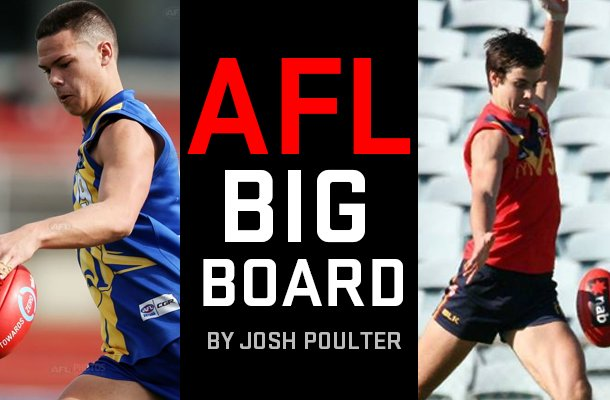 @JoshPoulter04 #BigBoard Top 10 has been released. You can view it her...