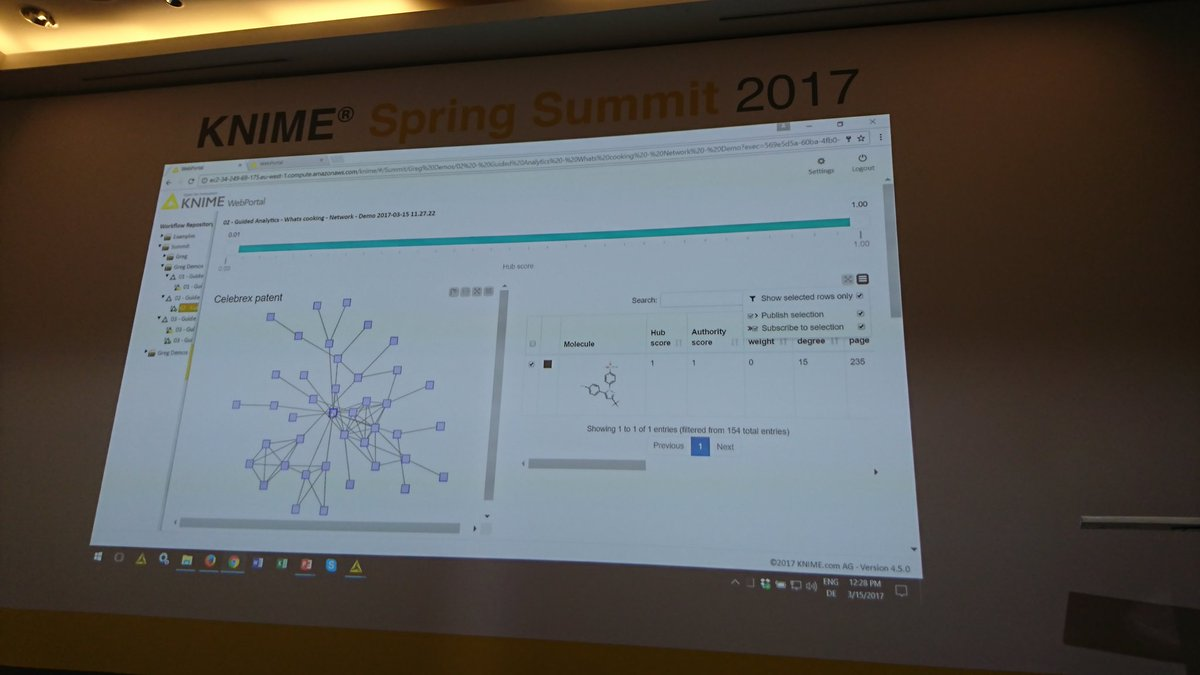 #graph analysis with #KNIME at #KNIMESummit2017