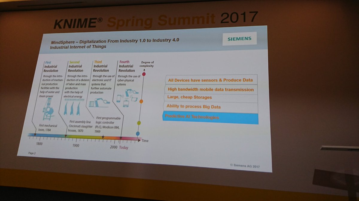 #digitaltransformation and #industrie40 topics at #KNIMESummit2017