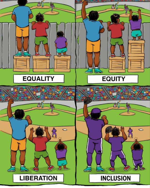 changes in racial equality and diversity in the past 5 to 10 years Have you seen changes in racial equality and diversity in the past 5 to 10 years if so, what was the motivating factor behind these changes if not, why do.