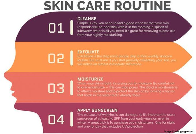 How to Improve Skin Beauty Naturally?
