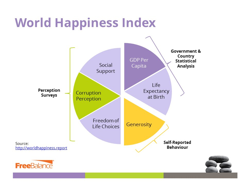 wealth vs happiness essays Firstly we have to examine the meaning of happiness most commonly, happiness is known as a state of mind or feeling characterized by contentment, love, satisfaction, pleasure, or joy for years, a great amount of researches have been done to answer this question.