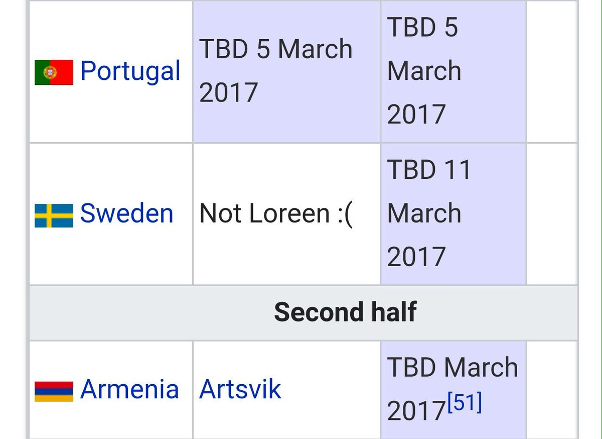 Shoutout to whoever updated Wikipedia's page for Eurovision 2017 last night. https://t.co/WwEXp8jpoS