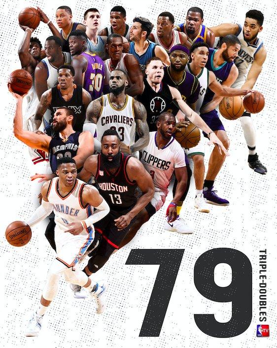 Gracze NBA z triple double w sezonie 2016/17