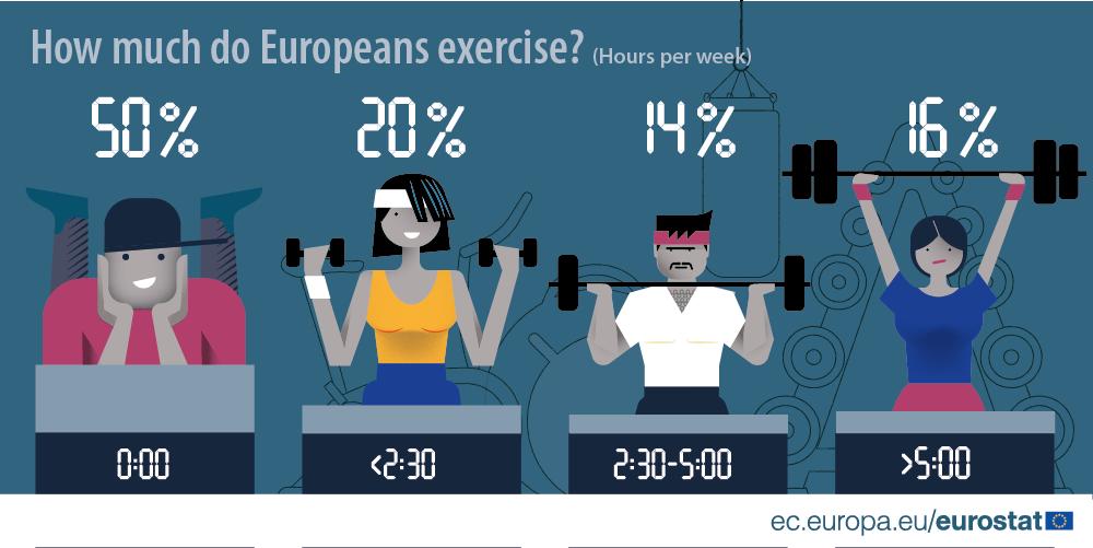 Twitter-kuva käyttäjältä EU_Eurostat