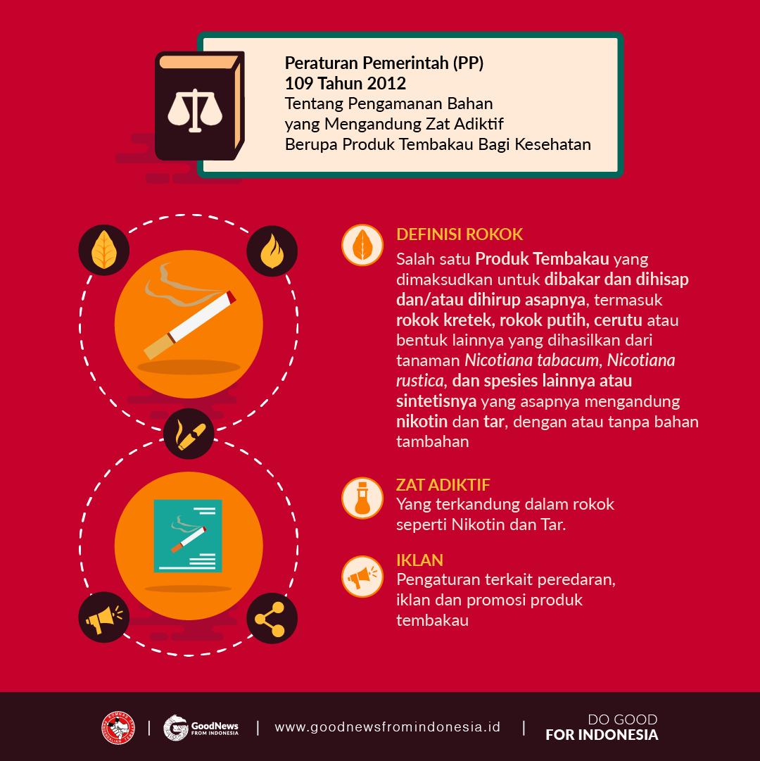 Good News From Indonesia On Twitter Peraturan Pemerintah Pp