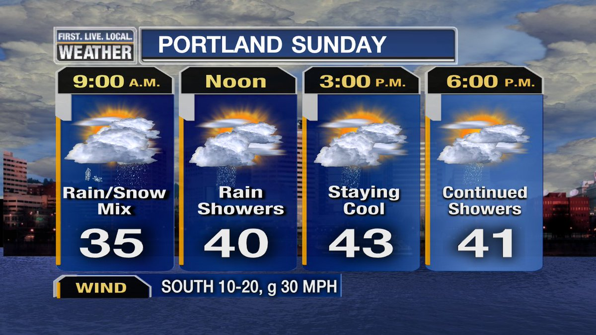 It&#39;s going to be a cold start this morning with a mix of snow and rain. Up to 1&#39;&#39; possible in the higher elevations around 1,000&#39;. #pdxsnow <br>http://pic.twitter.com/7wxiE8DoSJ
