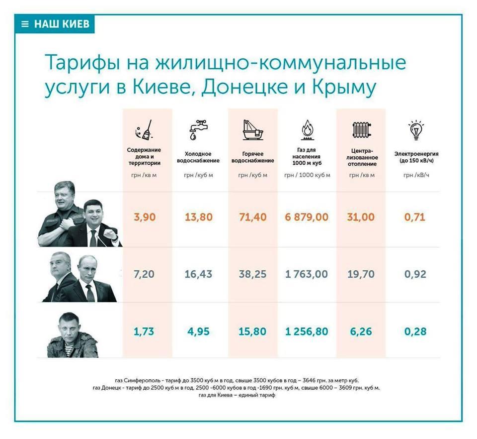 Завтра в Гааге начнется суд по иску Украины против России, - Арьев - Цензор.НЕТ 790