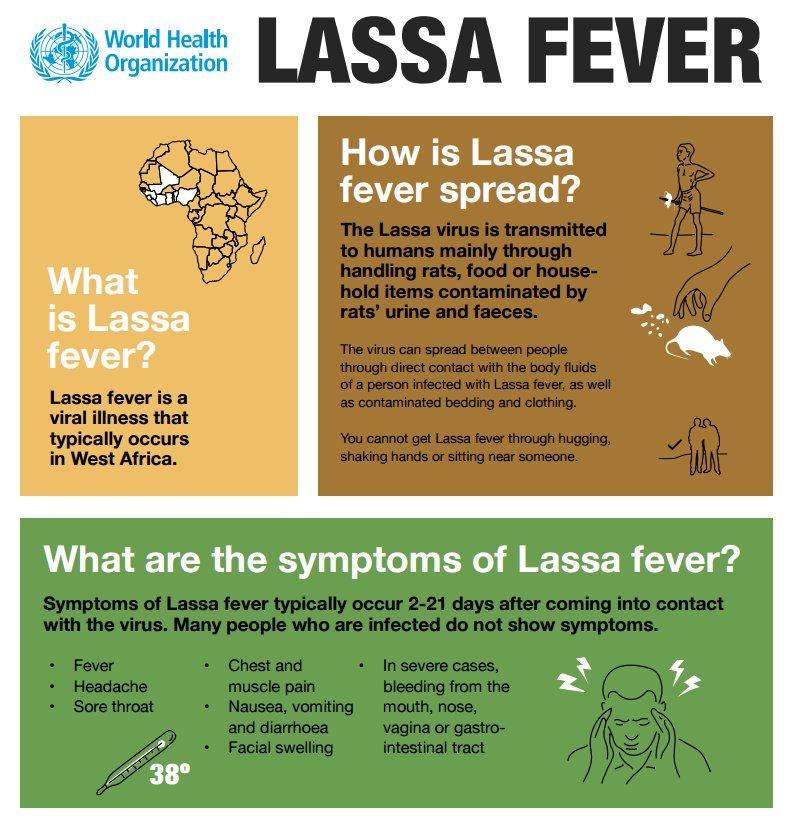 Symptoms sore throat diarrhea headache