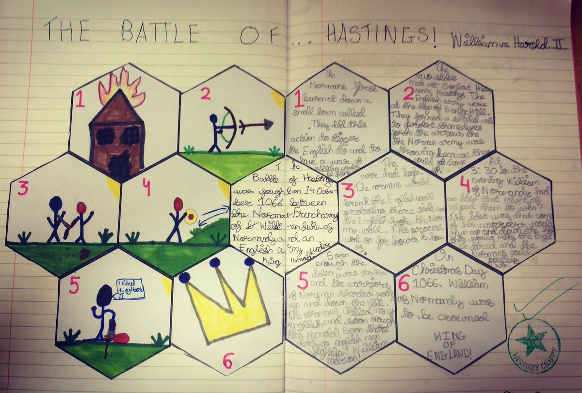 Historychappy On Twitter Y7 Learning Hexagon Homework The Battle Story Hastings 1066 Of They Really Raised Bar With These Awesome Efforts