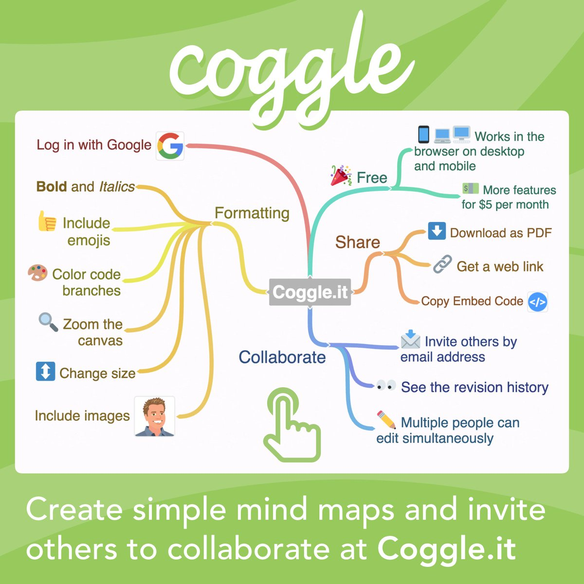 tony vincent on twitter free web based tool for mind mapping coggleit httpstco9jocrzcpqz - Web Based Mind Mapping Free