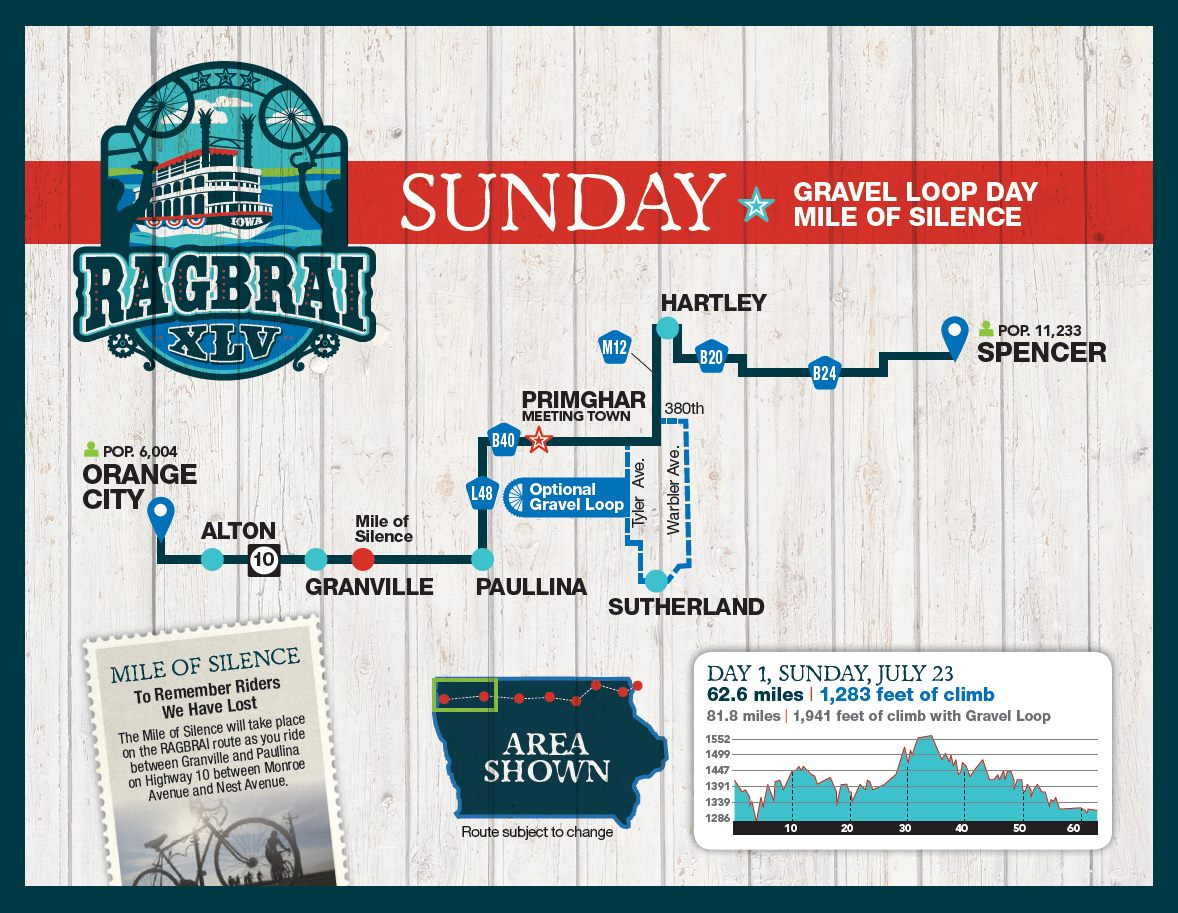The Route Is 62 6 Miles 1 283 Ft Of Climb Plus Opt Gravel Loop Http Ragbrai 2017 03 05 Sunday July 23 Orange City To Spencer