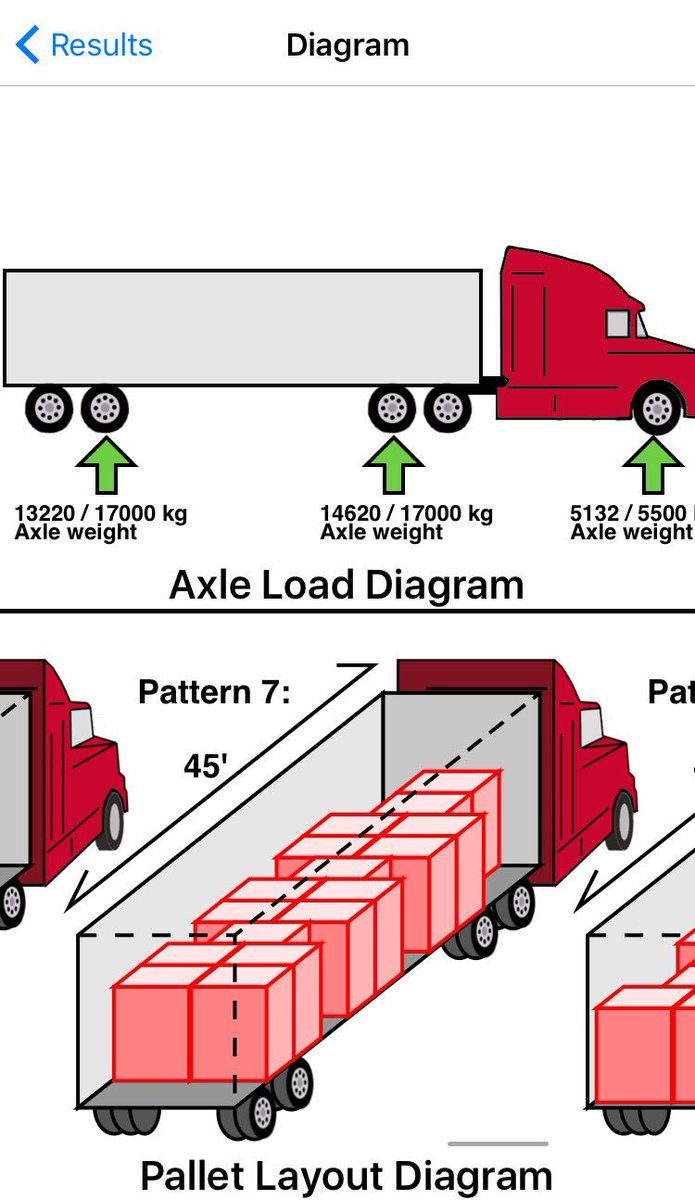 Flatbed Trailer Loading Diagrams Trusted Wiring Diagram Semi U2022 Truck Axle