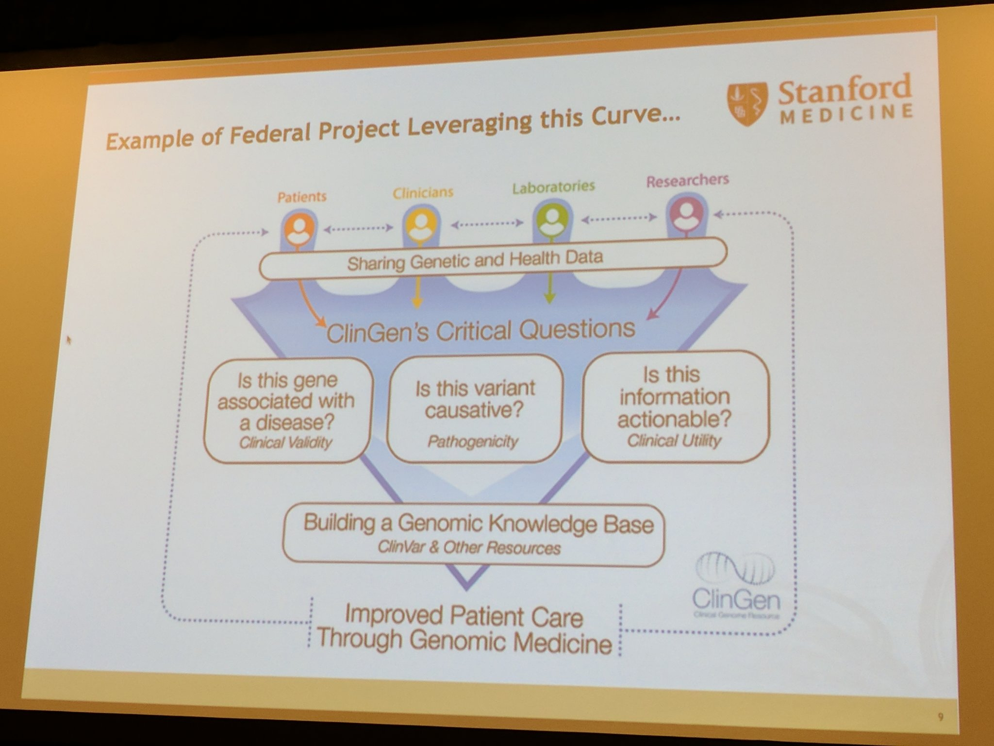 On how to leverage genetics to improve patient care with an affordable plan @cdbustamante @StanfordCEHG #CEHG17 https://t.co/IZXcy0WiIy