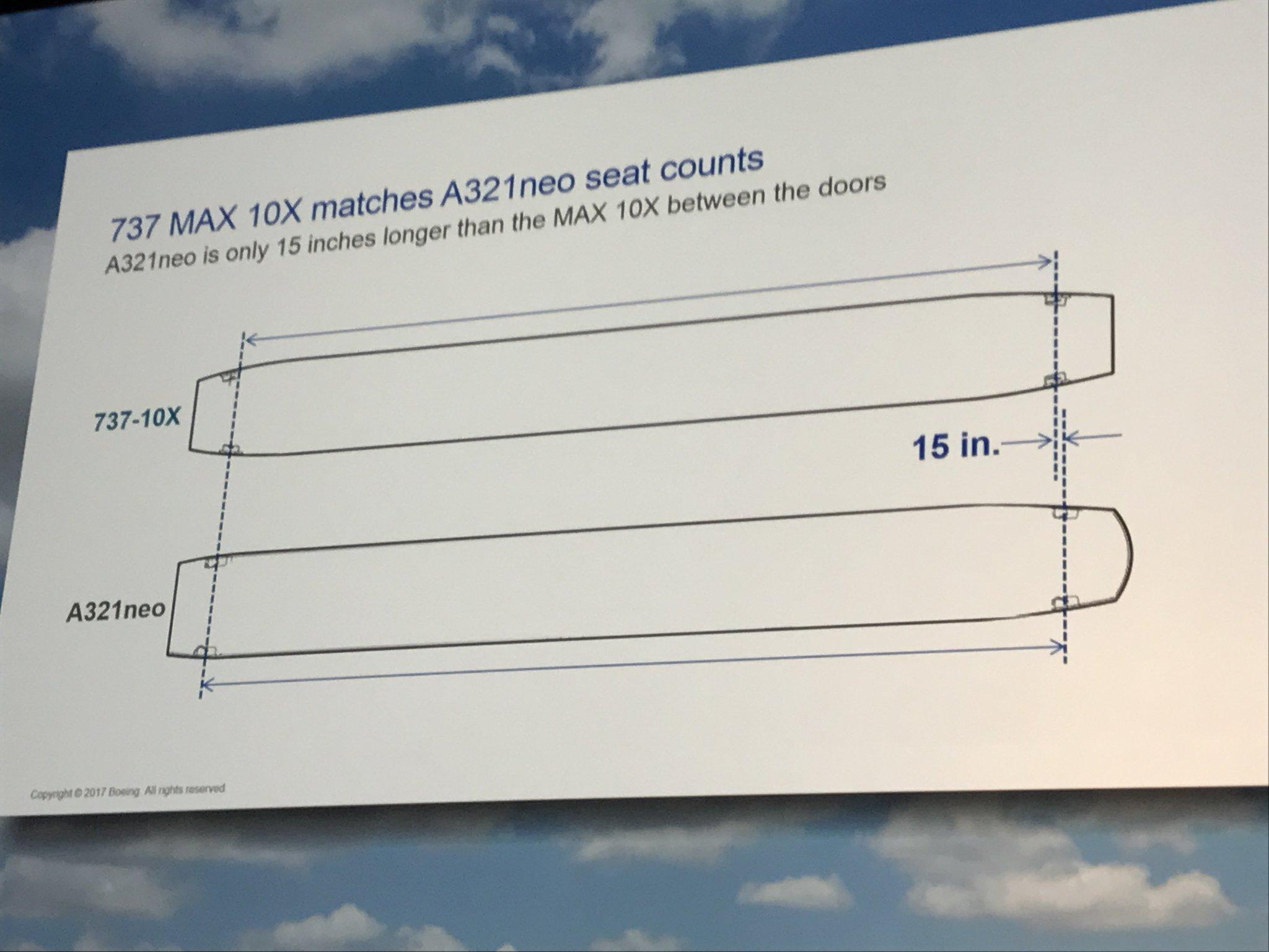 737-MAX10 ou 757MAX - Page 7 C6QcisLU4AAB7zd