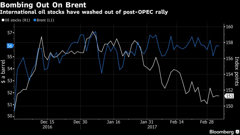 With international #oil stocks sagging, #Exxon says it's shifting half its worldwide drilling budget to US shale fields next year @markets<br>http://pic.twitter.com/P568nN8Gx8