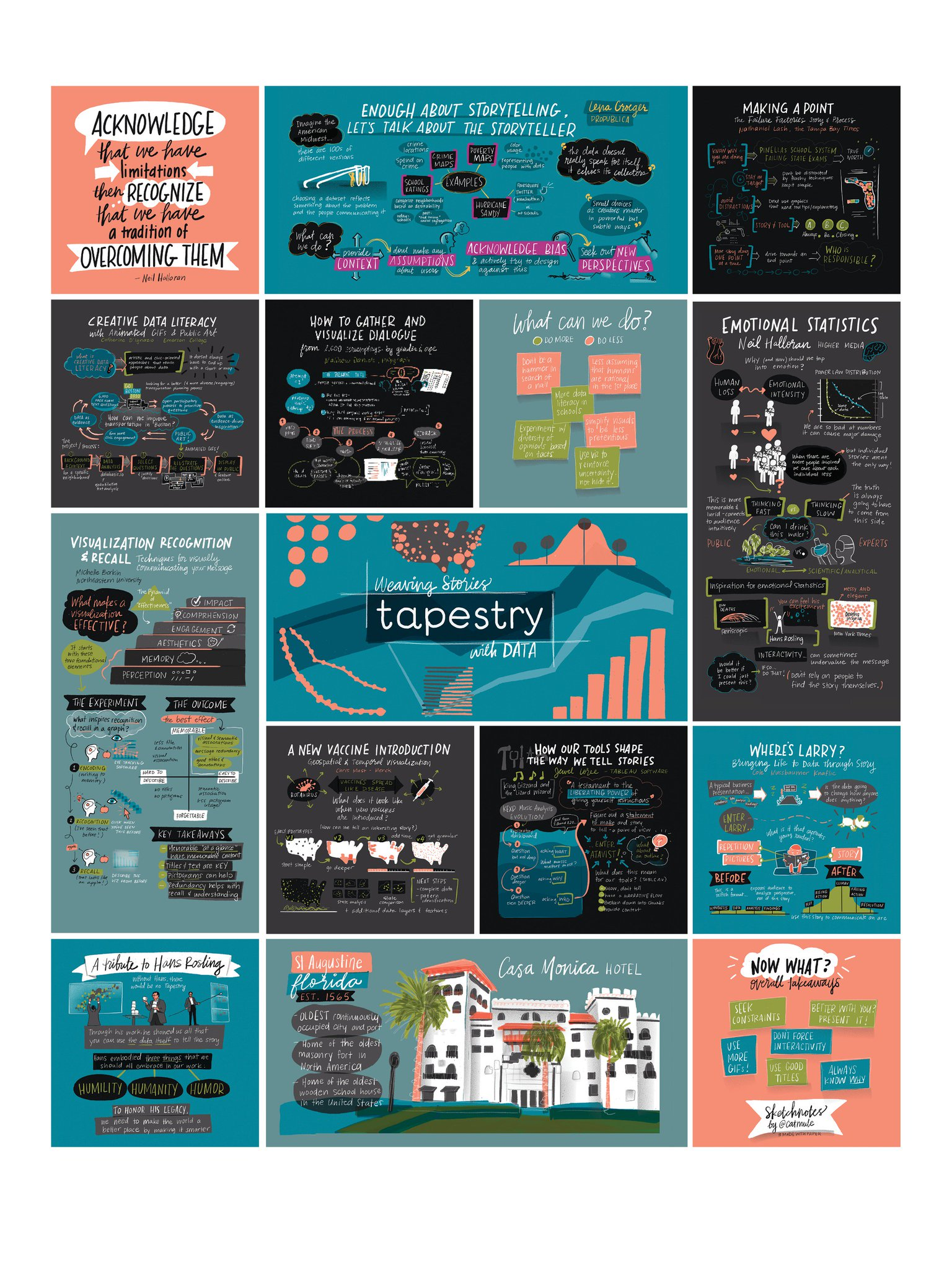 Just posted my #tapestryconf recap with all of the #sketchnotes on my blog: https://t.co/rJ5Xmi3xfv https://t.co/55TuPZ8cvN