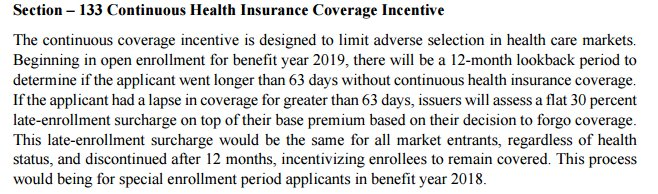 Under GOP bill, anyone who goes w/o health coverage for two months or more would face a 30% surcharge on premiums for a year.