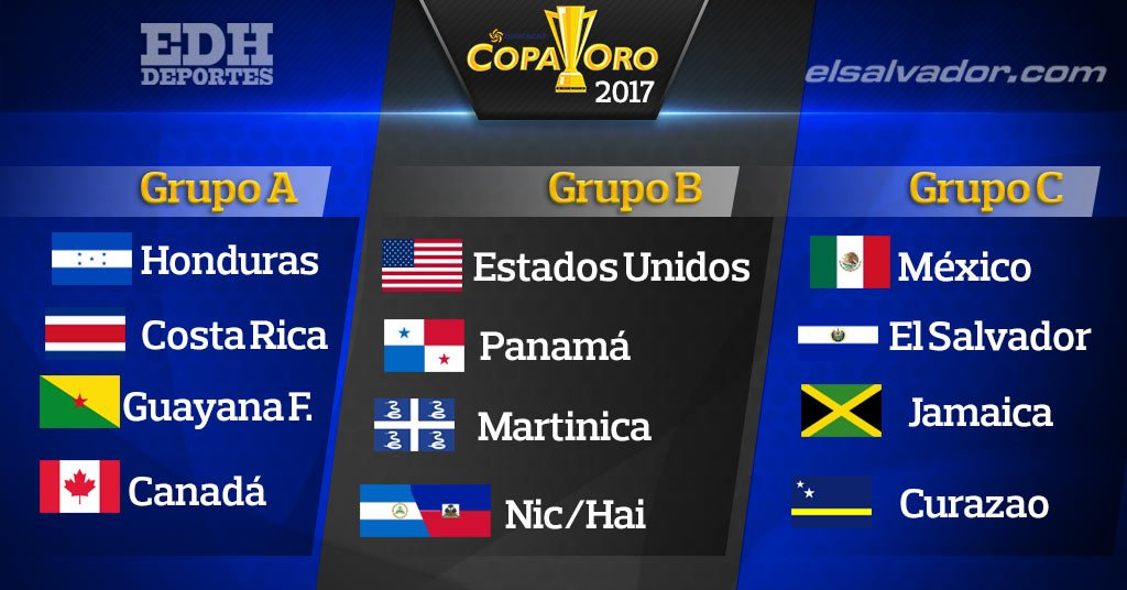 Sorteo Copa Oro 2017. C6ViFCjWgAAdXvH
