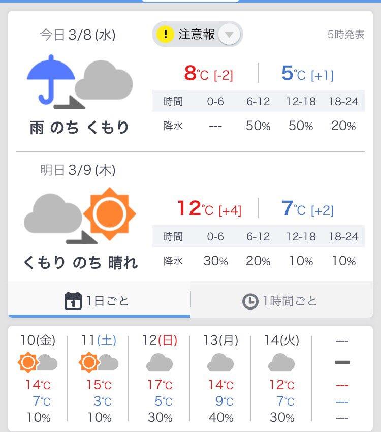 市 予報 福岡 の 天気