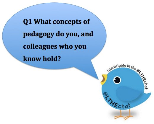 Q1 What concepts of pedagogy do you, and colleagues who you know hold? #LTHEchat https://t.co/9Jb8MfO4MB
