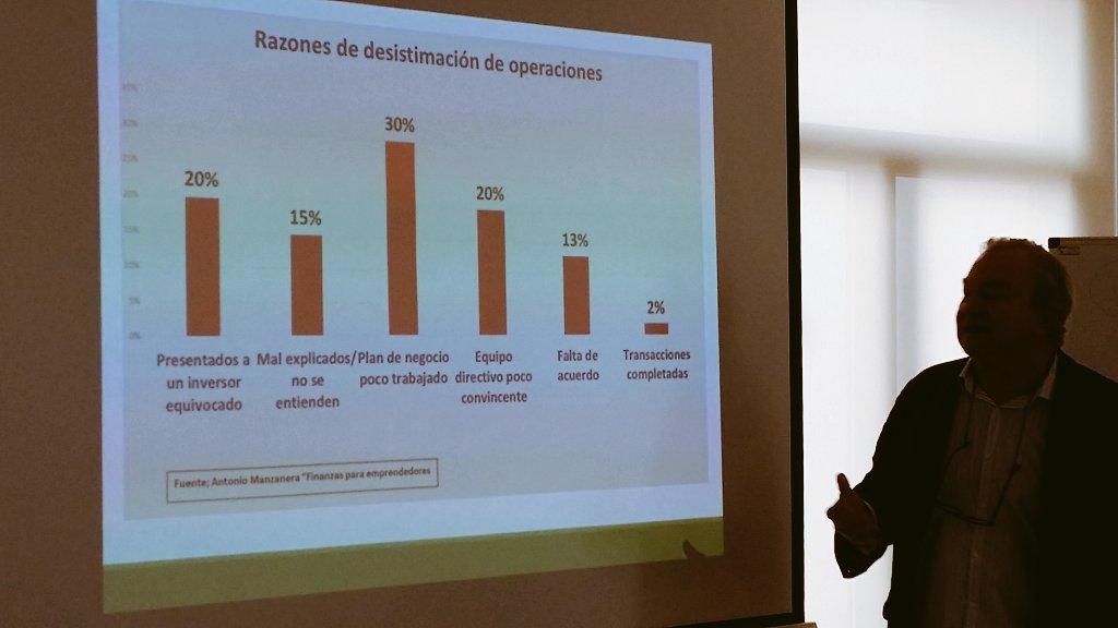 Razones por las que se desestiman operaciones de finanzas  #DesayunoFinanciero https://t.co/XAWkHvPO6m