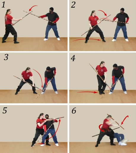 Arnis single and double sinawali