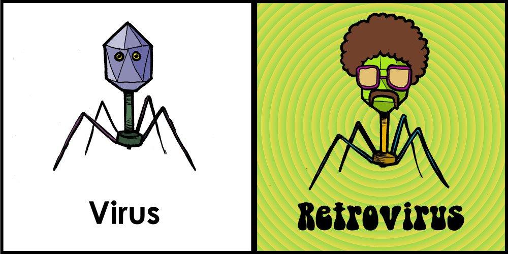 Gafas, pantalones acampanados y peinados extravagantes, de seguro estamos hablando de los retro-virus #microMOOCSEM2 https://t.co/Ac91YQluxG