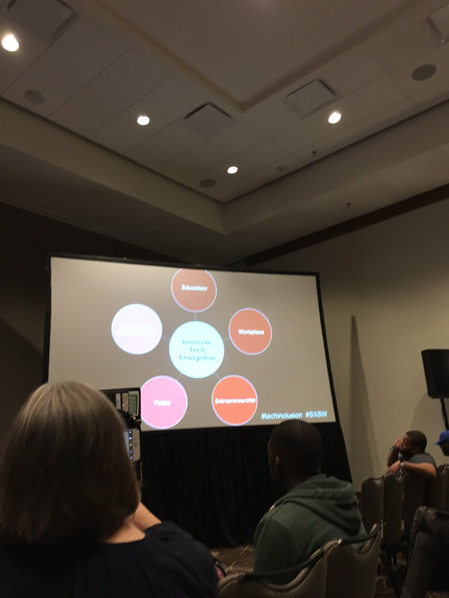 Education, workplace, entrepreneurship, policy, and ecosystem development all impact ability to be inclusive #techinclusion #sxsw https://t.co/WVDBpRWD7B