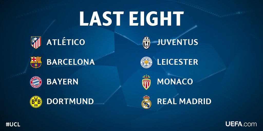 We have our final eight!   #UCL