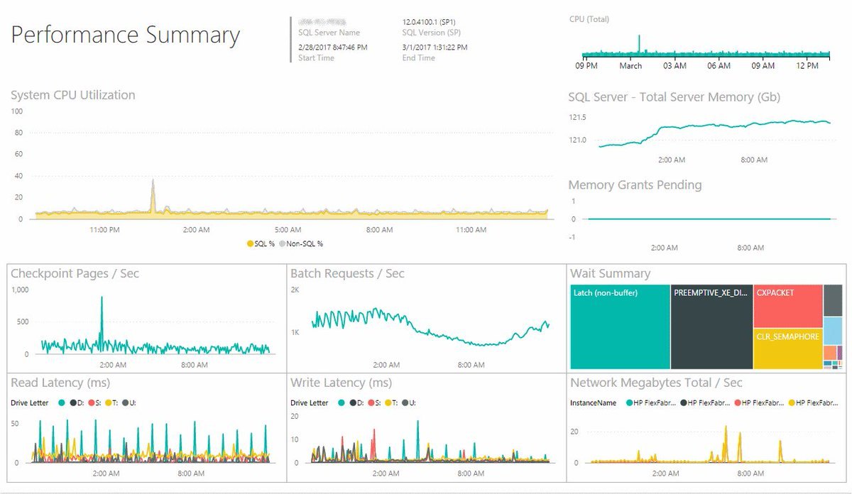 Making progress on @MSPowerBI versions of SQL Nexus reports. Eye candy *and* useful! What do you think? https://t.co/uiVwhe2BAr
