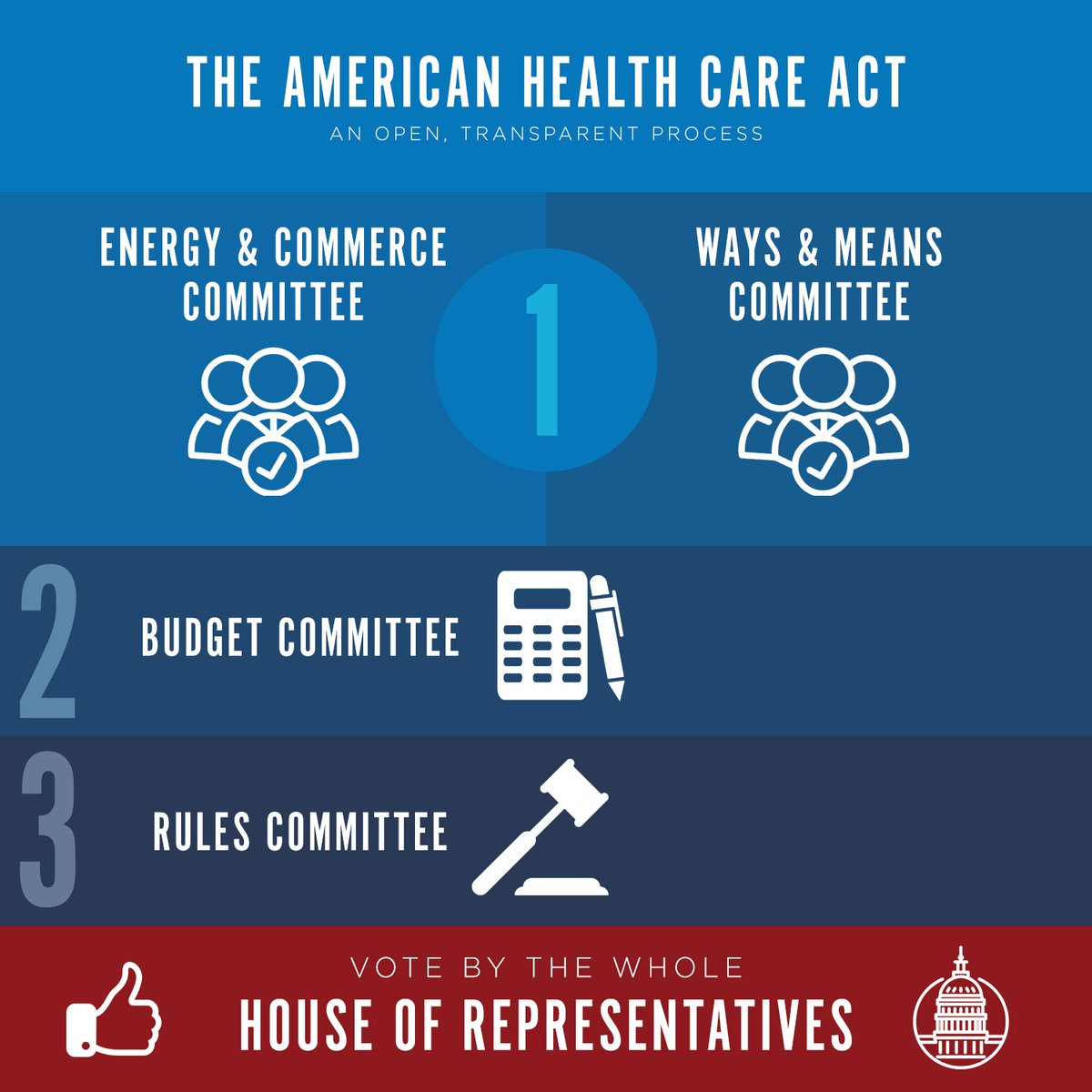 health care laws regulations and standards The design of health care facilities is governed by many regulations and technical requirements  and other standards covering all aspects of health care.