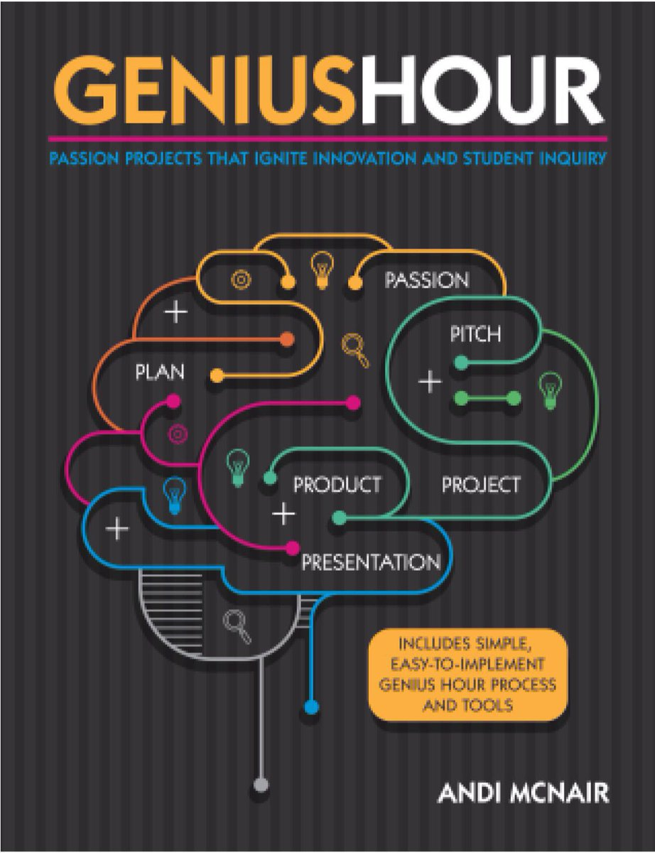 andi mcnair on twitter the 6 ps of geniushour making the